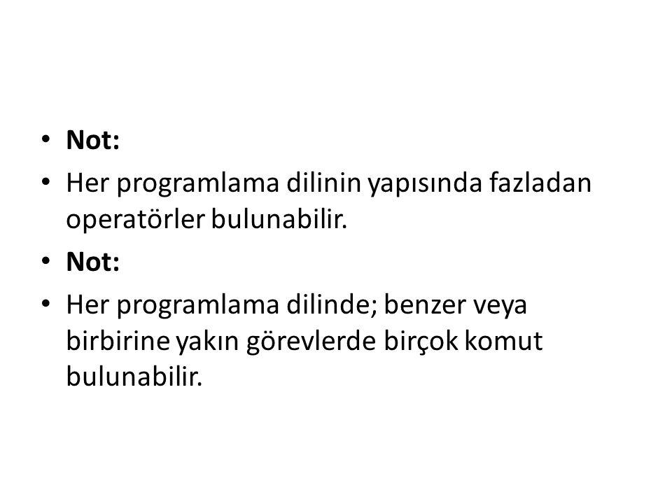 Not: Her programlama dilinin yapısında fazladan operatörler bulunabilir.