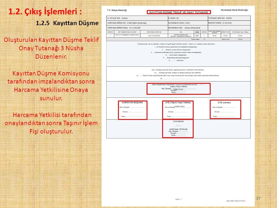 37 1.2. Çıkış İşlemleri : 1.2.5 Kayıttan Düşme Oluşturulan Kayıttan Düşme Teklif Onay Tutanağı 3 Nüsha Düzenlenir. Kayıttan Düşme Komisyonu tarafından