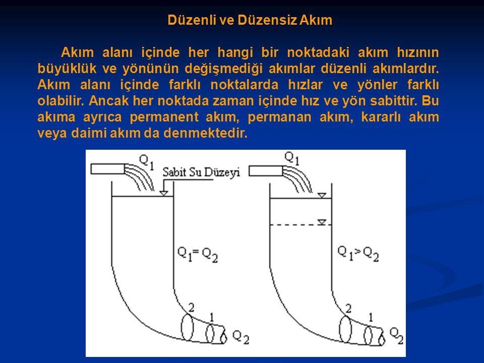 Düzenli ve Düzensiz Akım Akım alanı içinde her hangi bir noktadaki akım hızının büyüklük ve yönünün değişmediği akımlar düzenli akımlardır. Akım alanı