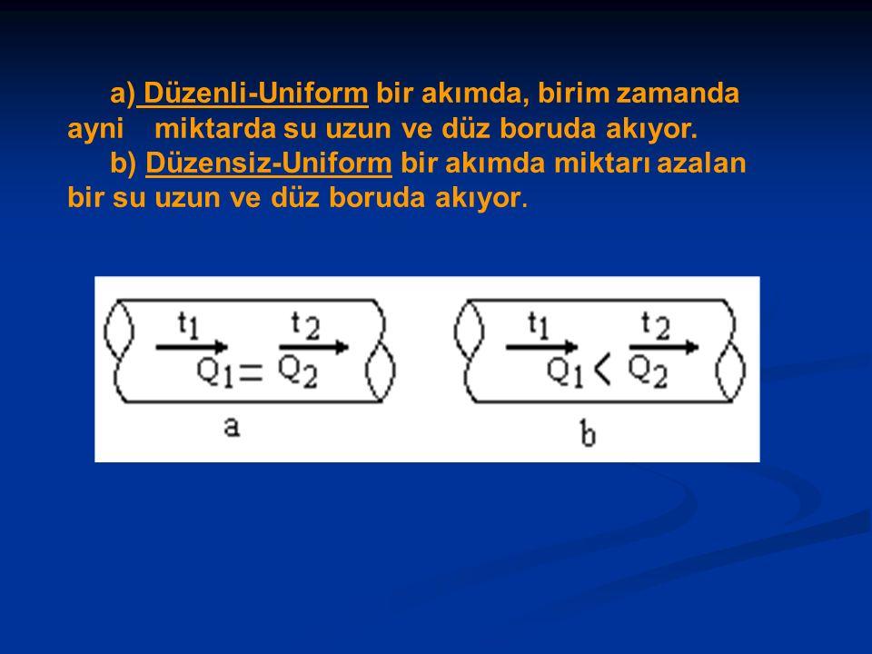 a) Düzenli-Uniform bir akımda, birim zamanda ayni miktarda su uzun ve düz boruda akıyor. b) Düzensiz-Uniform bir akımda miktarı azalan bir su uzun ve