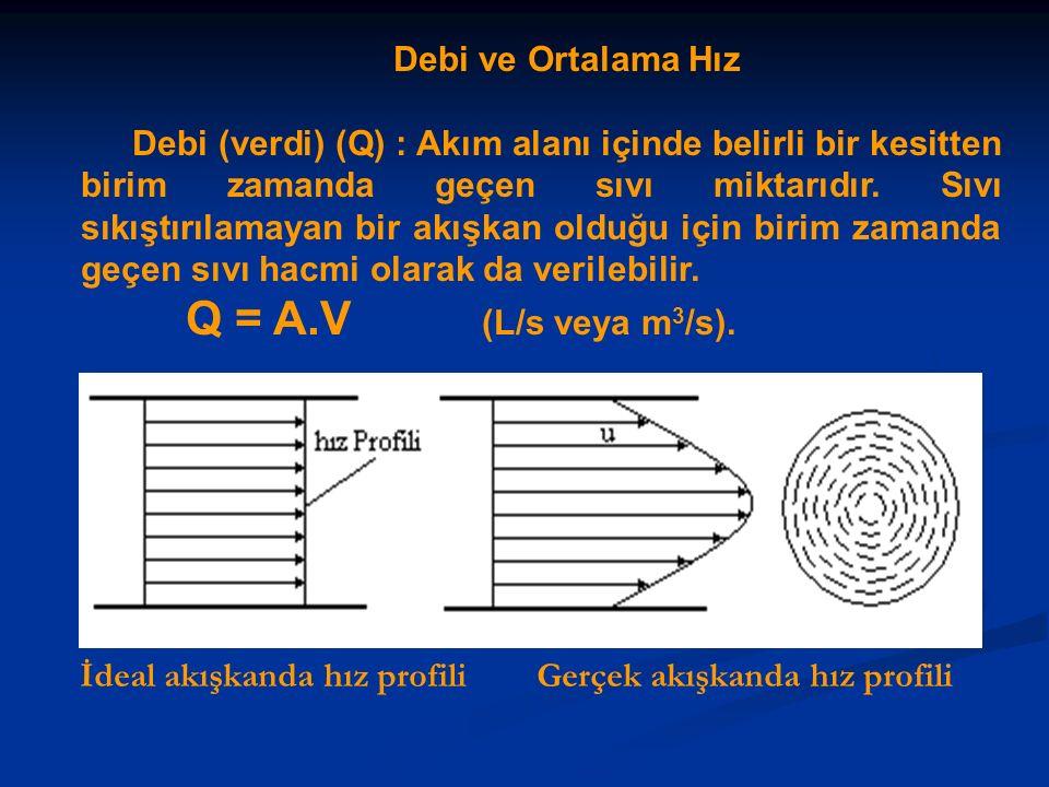 Debi ve Ortalama Hız Debi (verdi) (Q) : Akım alanı içinde belirli bir kesitten birim zamanda geçen sıvı miktarıdır. Sıvı sıkıştırılamayan bir akışkan