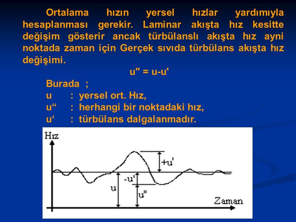 Ortalama hızın yersel hızlar yardımıyla hesaplanması gerekir. Laminar akışta hız kesitte değişim gösterir ancak türbülanslı akışta hız ayni noktada za