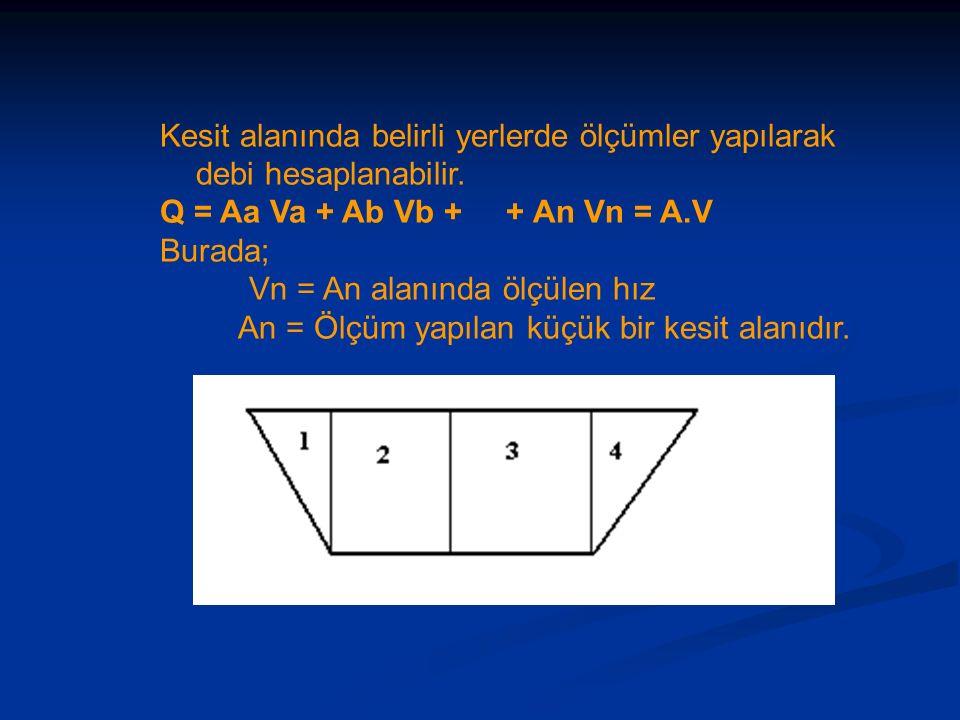 Kesit alanında belirli yerlerde ölçümler yapılarak debi hesaplanabilir. Q = Aa Va + Ab Vb + + An Vn = A.V Burada; Vn = An alanında ölçülen hız An = Öl