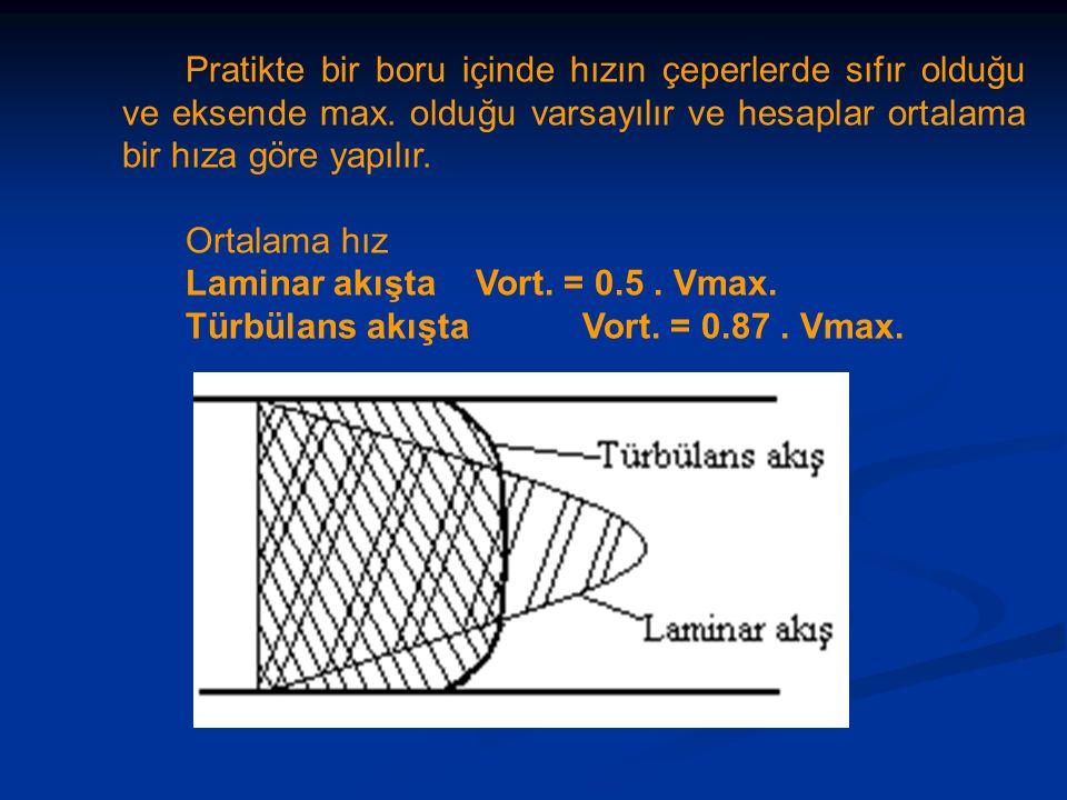 Pratikte bir boru içinde hızın çeperlerde sıfır olduğu ve eksende max. olduğu varsayılır ve hesaplar ortalama bir hıza göre yapılır. Ortalama hız Lami