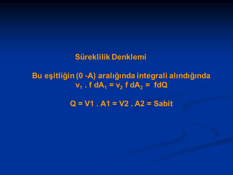 Süreklilik Denklemi Bu eşitliğin (0 -A) aralığında integrali alındığında v 1. f dA 1 = v 2 f dA 2 = fdQ Q = V1. A1 = V2. A2 = Sabit