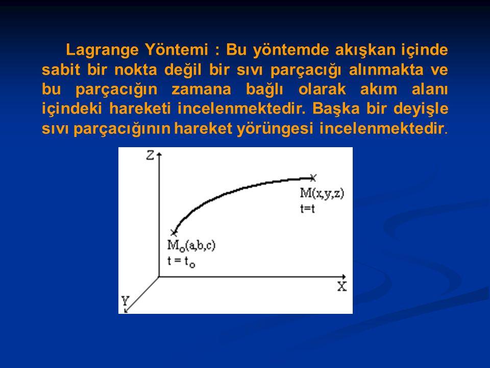 Lagrange Yöntemi : Bu yöntemde akışkan içinde sabit bir nokta değil bir sıvı parçacığı alınmakta ve bu parçacığın zamana bağlı olarak akım alanı içind