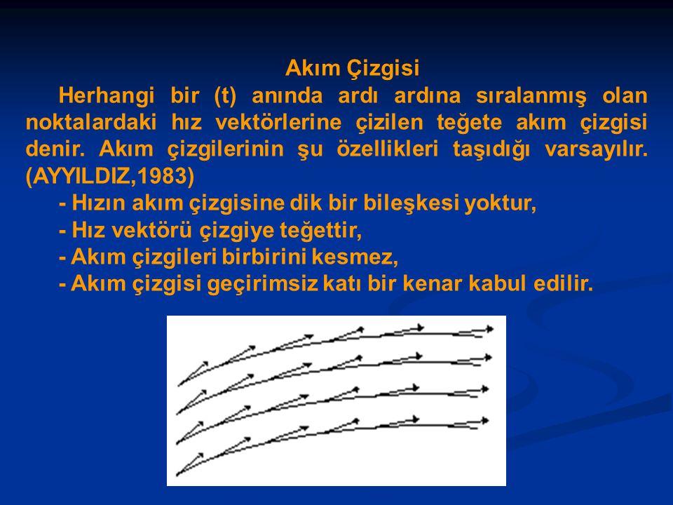 Akım Çizgisi Herhangi bir (t) anında ardı ardına sıralanmış olan noktalardaki hız vektörlerine çizilen teğete akım çizgisi denir. Akım çizgilerinin şu