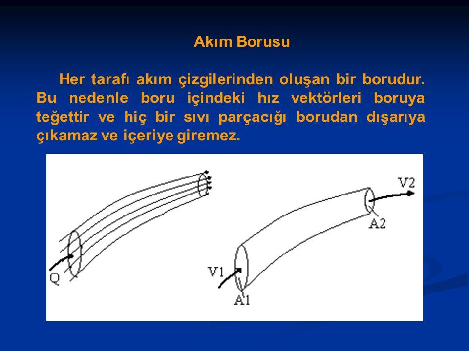 Akım Borusu Her tarafı akım çizgilerinden oluşan bir borudur. Bu nedenle boru içindeki hız vektörleri boruya teğettir ve hiç bir sıvı parçacığı boruda