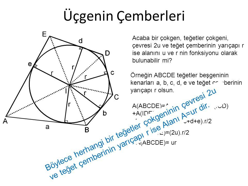 Üçgenin Çemberleri Acaba bir çokgen, teğetler çokgeni, çevresi 2u ve teğet çemberinin yarıçapı r ise alanını u ve r nin fonksiyonu olarak bulunabilir