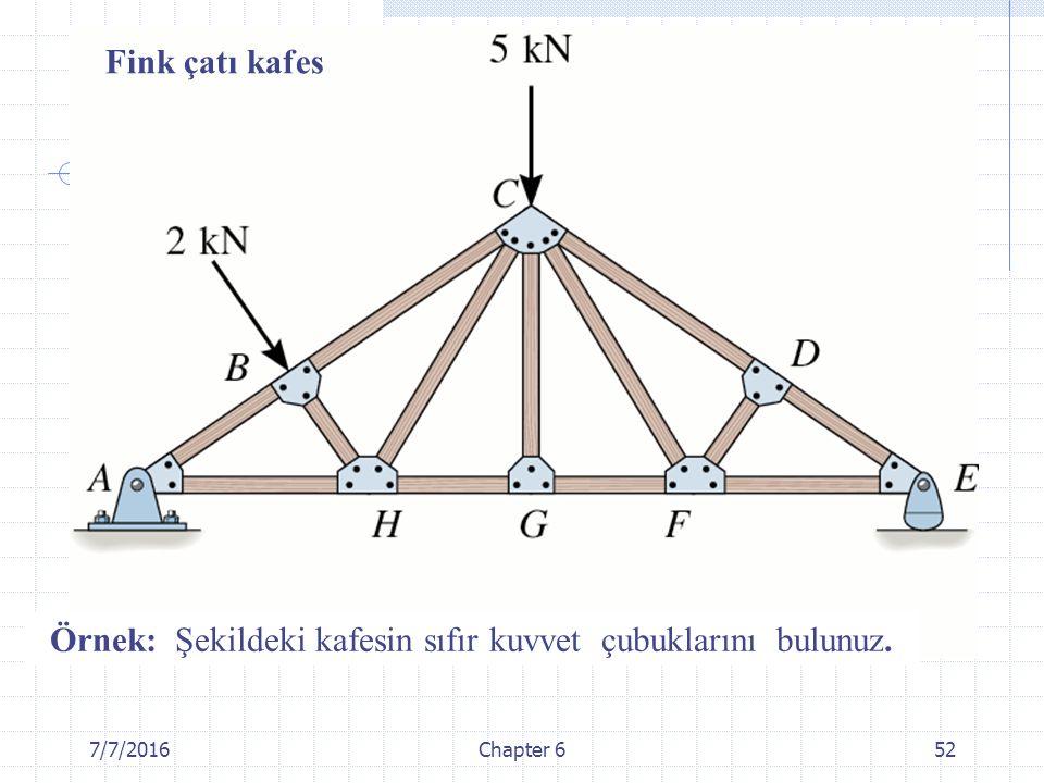 7/7/2016Chapter 652 Fink çatı kafes Örnek: Şekildeki kafesin sıfır kuvvet çubuklarını bulunuz.