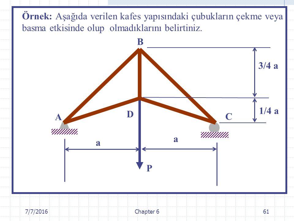 7/7/2016Chapter 661 P A B C D a a 3/4 a 1/4 a Örnek: Aşağıda verilen kafes yapısındaki çubukların çekme veya basma etkisinde olup olmadıklarını belirt