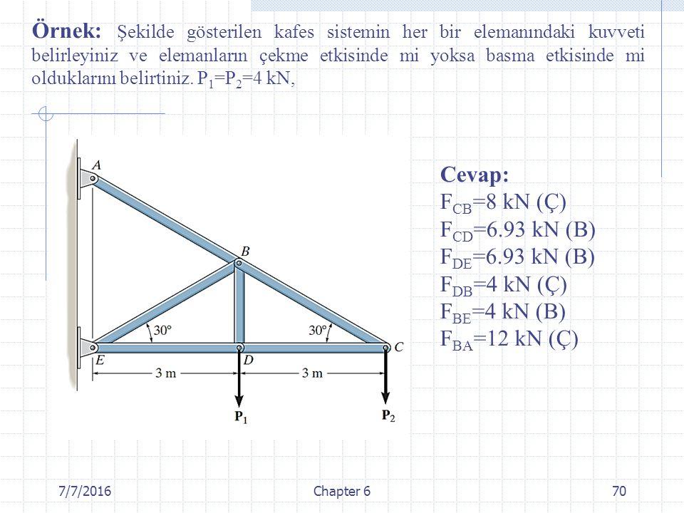 7/7/2016Chapter 670 Örnek: Şekilde gösterilen kafes sistemin her bir elemanındaki kuvveti belirleyiniz ve elemanların çekme etkisinde mi yoksa basma e