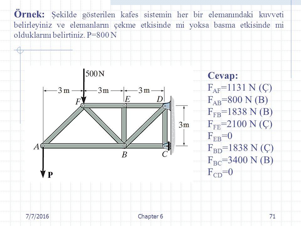 7/7/2016Chapter 671 Örnek: Şekilde gösterilen kafes sistemin her bir elemanındaki kuvveti belirleyiniz ve elemanların çekme etkisinde mi yoksa basma e