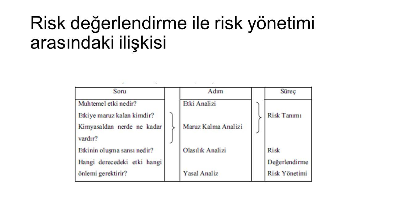 Risk değerlendirme ile risk yönetimi arasındaki ilişkisi