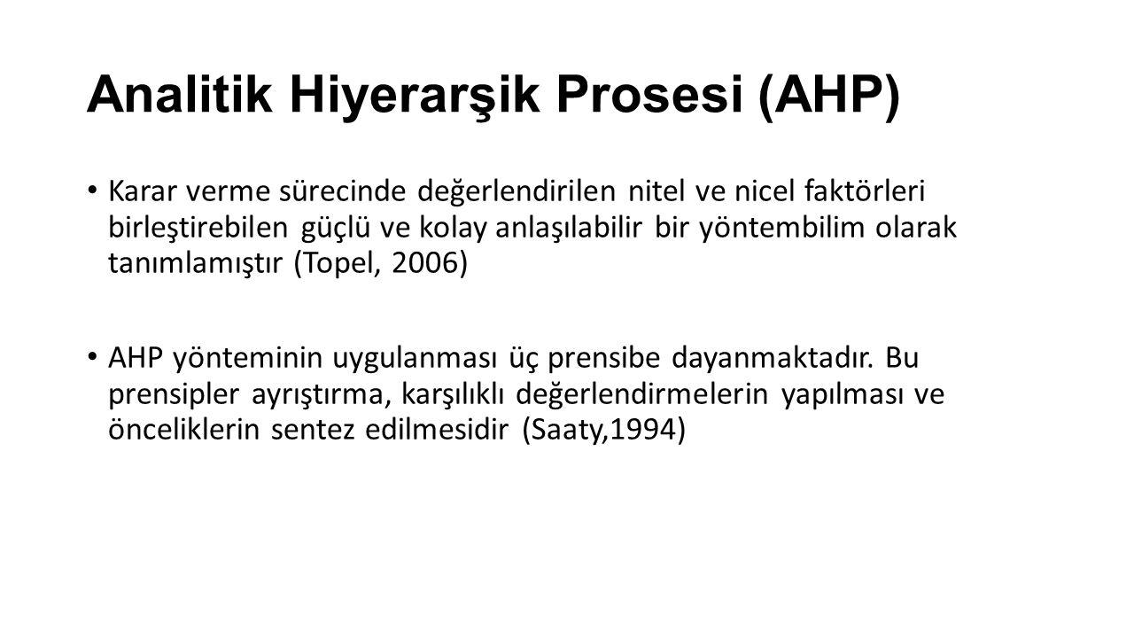 Analitik Hiyerarşik Prosesi (AHP) Karar verme sürecinde değerlendirilen nitel ve nicel faktörleri birleştirebilen güçlü ve kolay anlaşılabilir bir yöntembilim olarak tanımlamıştır (Topel, 2006) AHP yönteminin uygulanması üç prensibe dayanmaktadır.