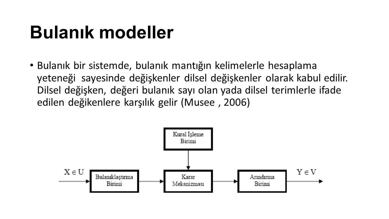 Bulanık modeller Bulanık bir sistemde, bulanık mantığın kelimelerle hesaplama yeteneği sayesinde değişkenler dilsel değişkenler olarak kabul edilir.