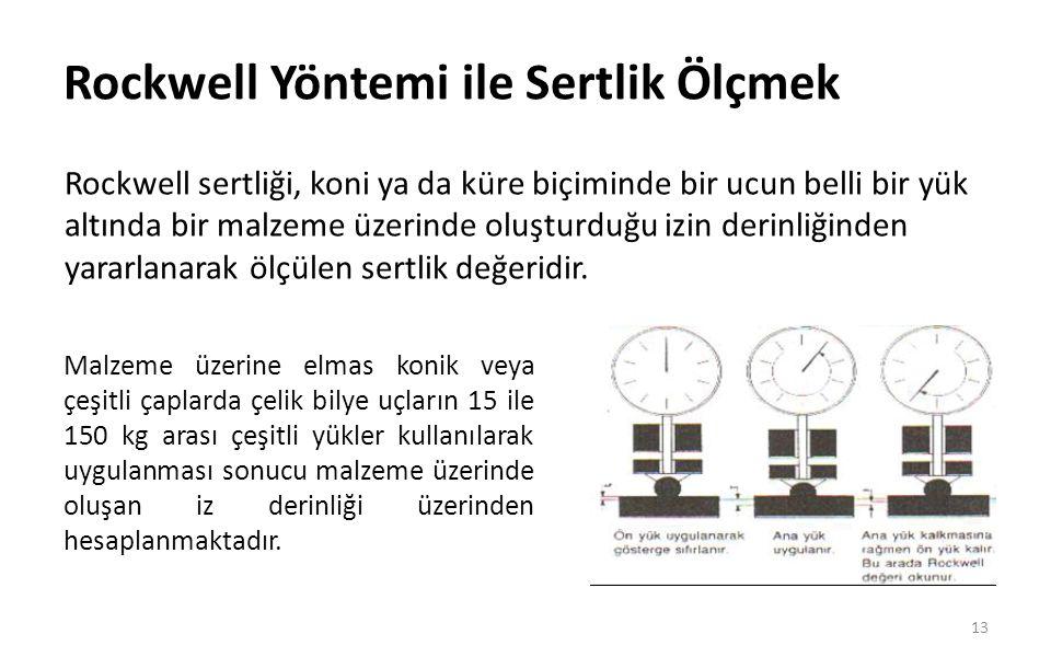 Rockwell Yöntemi ile Sertlik Ölçmek Rockwell sertliği, koni ya da küre biçiminde bir ucun belli bir yük altında bir malzeme üzerinde oluşturduğu izin