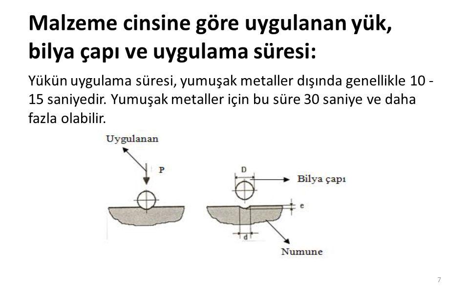 Malzeme cinsine göre uygulanan yük, bilya çapı ve uygulama süresi: Yükün uygulama süresi, yumuşak metaller dışında genellikle 10 - 15 saniyedir. Yumuş