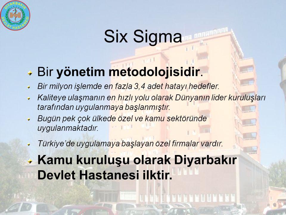 Six Sigma Bir yönetim metodolojisidir. Bir milyon işlemde en fazla 3,4 adet hatayı hedefler.