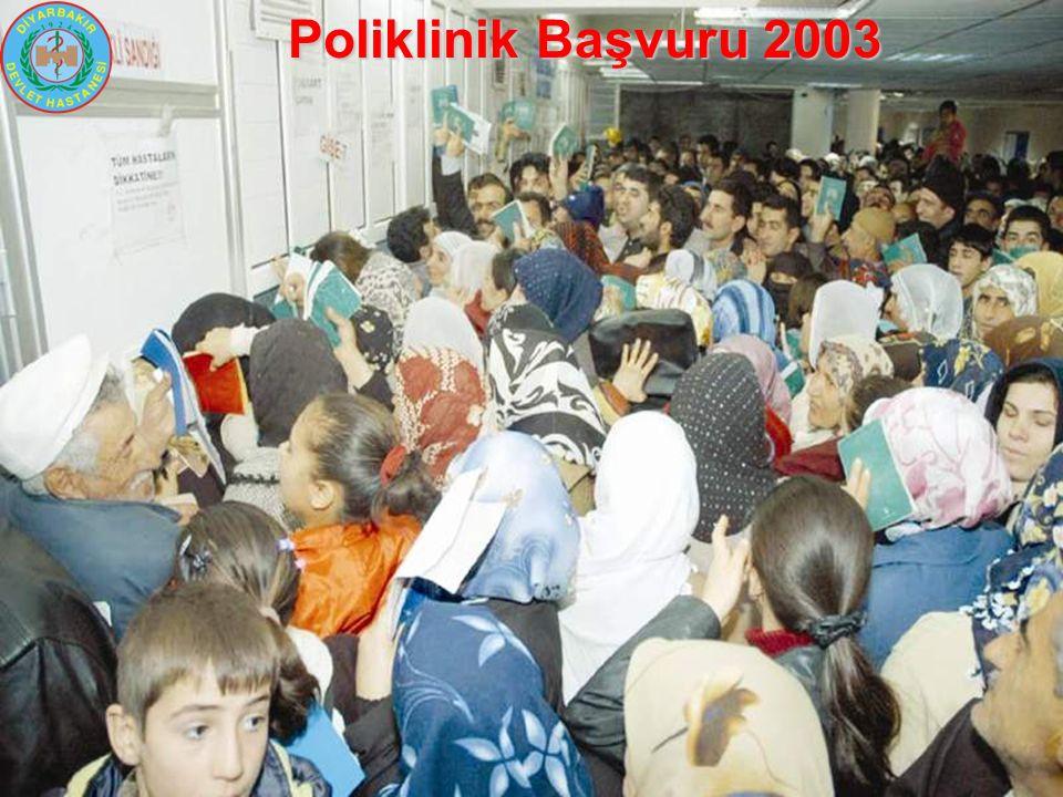 Poliklinik Başvuru 2003