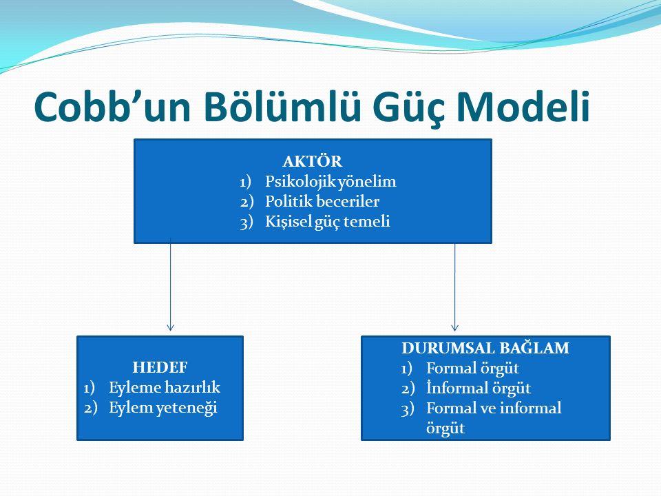 Cobb'un Bölümlü Güç Modeli AKTÖR 1)Psikolojik yönelim 2)Politik beceriler 3)Kişisel güç temeli HEDEF 1)Eyleme hazırlık 2)Eylem yeteneği DURUMSAL BAĞLAM 1)Formal örgüt 2)İnformal örgüt 3)Formal ve informal örgüt