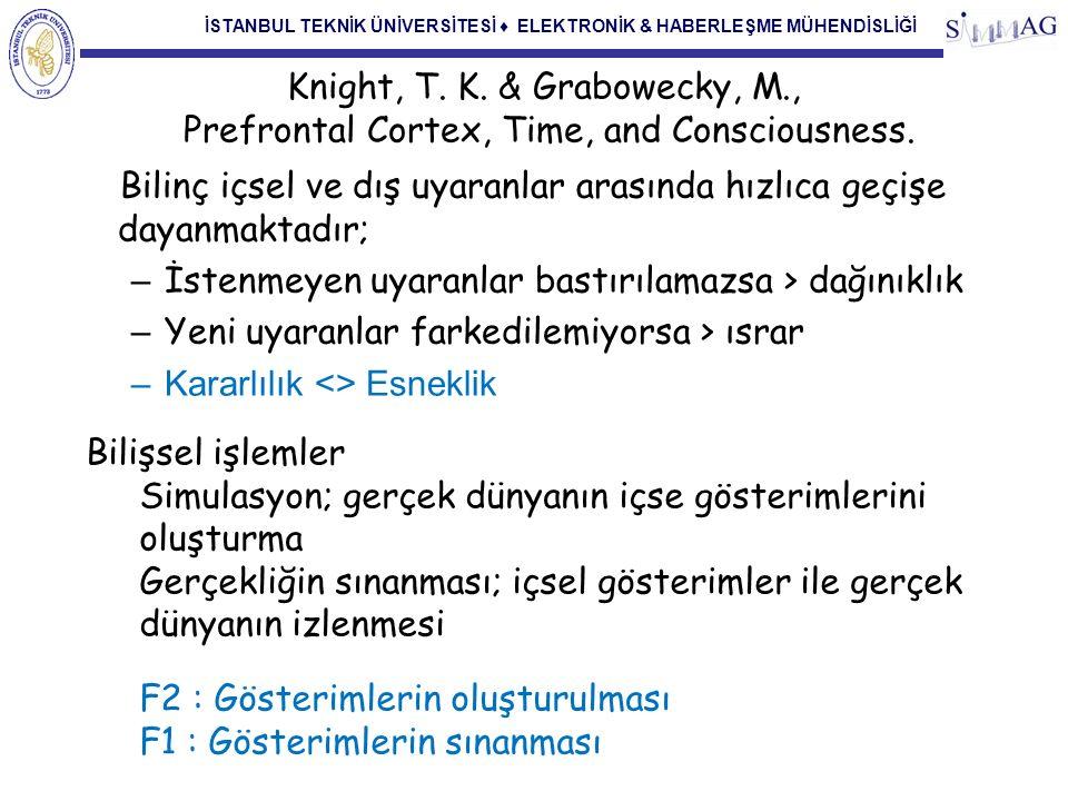 İSTANBUL TEKNİK ÜNİVERSİTESİ ♦ ELEKTRONİK & HABERLEŞME MÜHENDİSLİĞİ Knight, T. K. & Grabowecky, M., Prefrontal Cortex, Time, and Consciousness. Bilinç