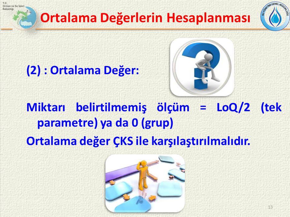 Ortalama Değerlerin Hesaplanması (2) : Ortalama Değer: Miktarı belirtilmemiş ölçüm = LoQ/2 (tek parametre) ya da 0 (grup) Ortalama değer ÇKS ile karşılaştırılmalıdır.