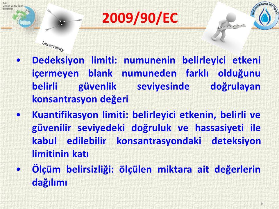 2009/90/EC Dedeksiyon limiti: numunenin belirleyici etkeni içermeyen blank numuneden farklı olduğunu belirli güvenlik seviyesinde doğrulayan konsantrasyon değeri Kuantifikasyon limiti: belirleyici etkenin, belirli ve güvenilir seviyedeki doğruluk ve hassasiyeti ile kabul edilebilir konsantrasyondaki deteksiyon limitinin katı Ölçüm belirsizliği: ölçülen miktara ait değerlerin dağılımı 6