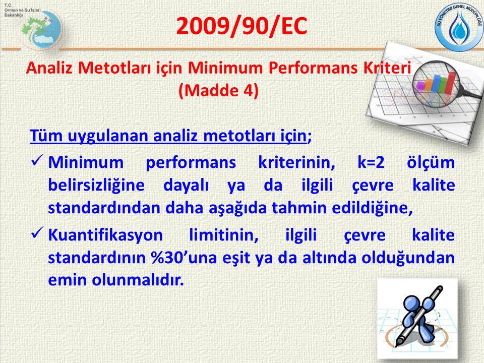 2009/90/EC Tüm uygulanan analiz metotları için; Minimum performans kriterinin, k=2 ölçüm belirsizliğine dayalı ya da ilgili çevre kalite standardından daha aşağıda tahmin edildiğine, Kuantifikasyon limitinin, ilgili çevre kalite standardının %30'una eşit ya da altında olduğundan emin olunmalıdır.
