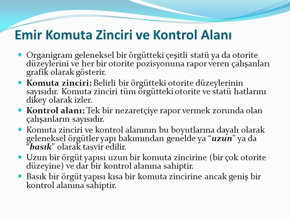 Emir Komuta Zinciri ve Kontrol Alanı Organigram geleneksel bir örgütteki çeşitli statü ya da otorite düzeylerini ve her bir otorite pozisyonuna rapor
