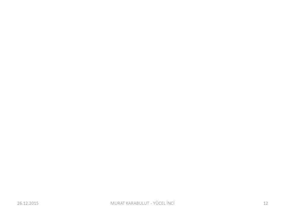 26.12.2015MURAT KARABULUT - YÜCEL İNCİ12