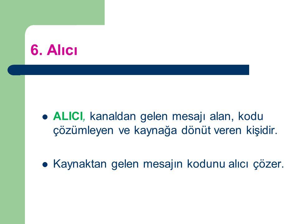 6. Alıcı ALICI, kanaldan gelen mesajı alan, kodu çözümleyen ve kaynağa dönüt veren kişidir. Kaynaktan gelen mesajın kodunu alıcı çözer.