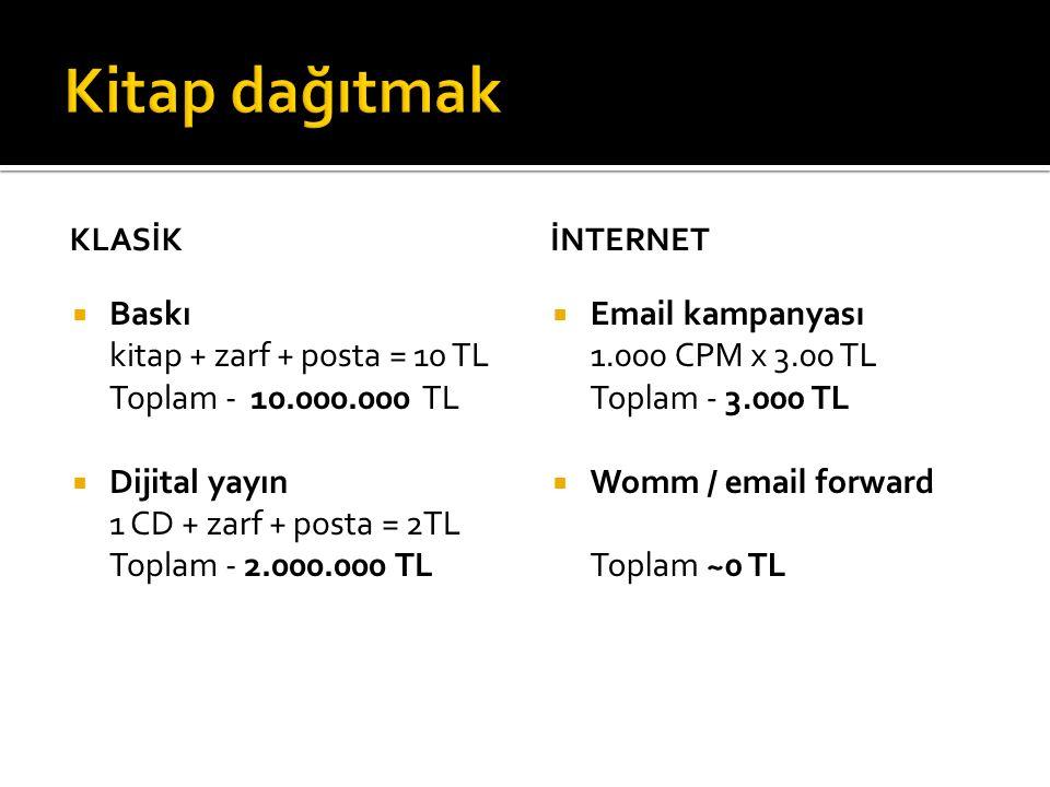 KLASİK  Baskı kitap + zarf + posta = 10 TL Toplam - 10.000.000 TL  Dijital yayın 1 CD + zarf + posta = 2TL Toplam - 2.000.000 TL İNTERNET  Email kampanyası 1.000 CPM x 3.00 TL Toplam - 3.000 TL  Womm / email forward Toplam ~0 TL