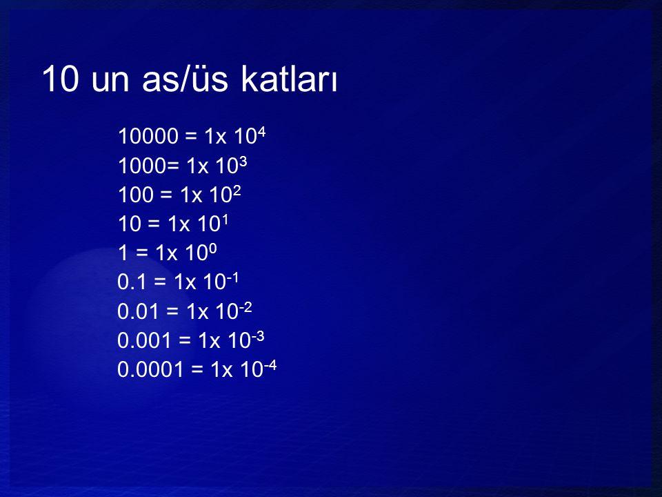 10 un as/üs katları 10000 = 1x 10 4 1000= 1x 10 3 100 = 1x 10 2 10 = 1x 10 1 1 = 1x 10 0 0.1 = 1x 10 -1 0.01 = 1x 10 -2 0.001 = 1x 10 -3 0.0001 = 1x 10 -4
