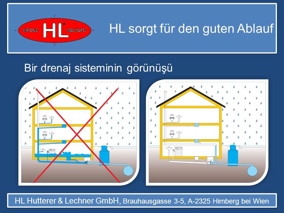 HL sorgt für den guten Ablauf HL Hutterer & Lechner GmbH, Brauhausgasse 3-5, A-2325 Himberg bei Wien Çekvalfin doğru seçimi 33