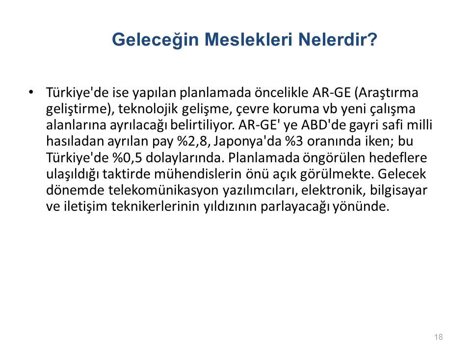 Türkiye'de ise yapılan planlamada öncelikle AR-GE (Araştırma geliştirme), teknolojik gelişme, çevre koruma vb yeni çalışma alanlarına ayrılacağı belir