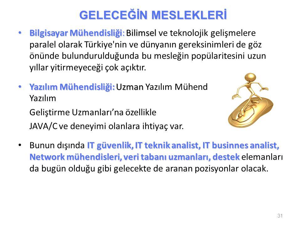 Bilgisayar Mühendisliği: Bilimsel Bilgisayar Mühendisliği: Bilimsel ve teknolojik gelişmelere paralel olarak Türkiye'nin ve dünyanın gereksinimleri de