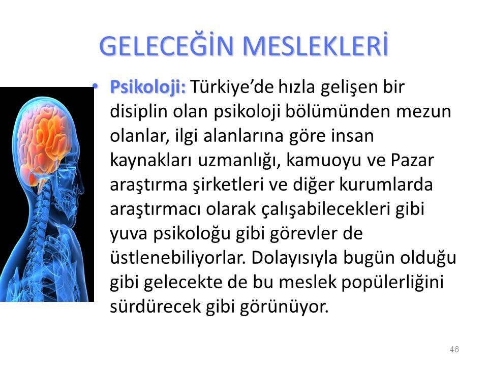 GELECEĞİN MESLEKLERİ Psikoloji: Psikoloji: Türkiye'de hızla gelişen bir disiplin olan psikoloji bölümünden mezun olanlar, ilgi alanlarına göre insan k