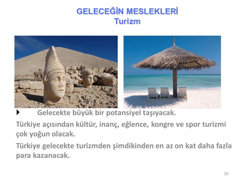  Gelecekte büyük bir potansiyel taşıyacak. Türkiye açısından kültür, inanç, eğlence, kongre ve spor turizmi çok yoğun olacak. Türkiye gelecekte turiz