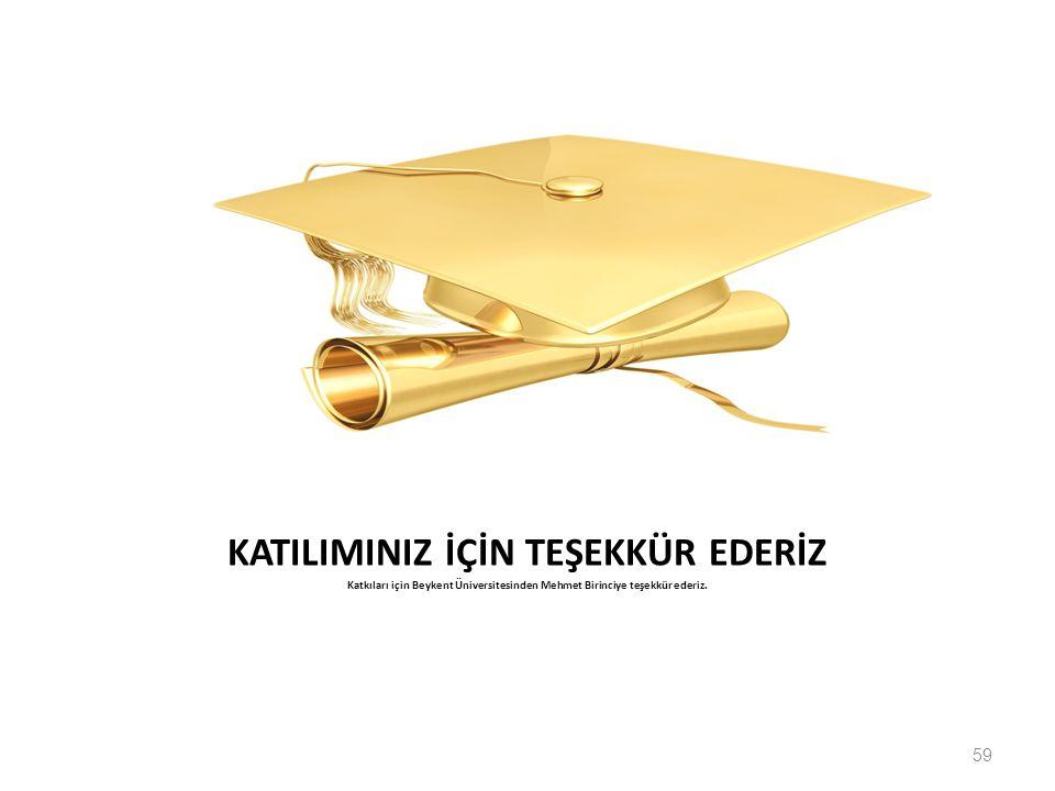 KATILIMINIZ İÇİN TEŞEKKÜR EDERİZ Katkıları için Beykent Üniversitesinden Mehmet Birinciye teşekkür ederiz. 59