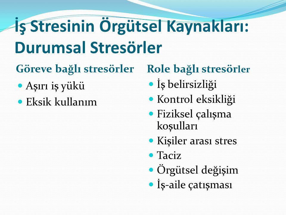 İş Stresinin Örgütsel Kaynakları: Durumsal Stresörler Göreve bağlı stresörler Role bağlı stresör ler Aşırı iş yükü Eksik kullanım İş belirsizliği Kontrol eksikliği Fiziksel çalışma koşulları Kişiler arası stres Taciz Örgütsel değişim İş-aile çatışması