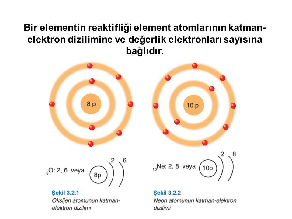 Bir elementin reaktifliği element atomlarının katman- elektron dizilimine ve değerlik elektronları sayısına bağlıdır.