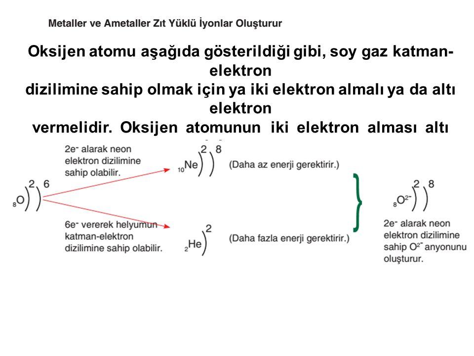 Oksijen atomu aşağıda gösterildiği gibi, soy gaz katman- elektron dizilimine sahip olmak için ya iki elektron almalı ya da altı elektron vermelidir. O