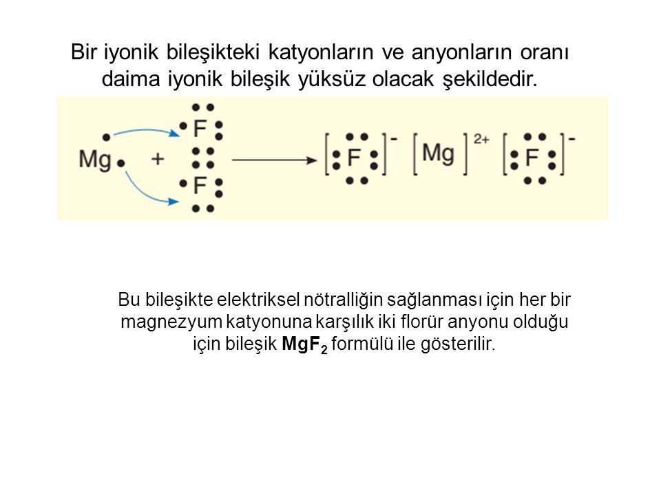 Bir iyonik bileşikteki katyonların ve anyonların oranı daima iyonik bileşik yüksüz olacak şekildedir. Bu bileşikte elektriksel nötralliğin sağlanması