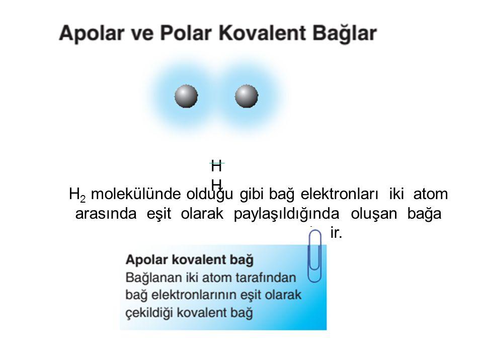 H apolar kovalent bağ H 2 molekülünde olduğu gibi bağ elektronları iki atom arasında eşit olarak paylaşıldığında oluşan bağa apolar kovalent bağ denir
