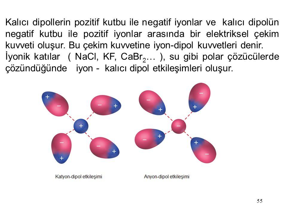 55 Kalıcı dipollerin pozitif kutbu ile negatif iyonlar ve kalıcı dipolün negatif kutbu ile pozitif iyonlar arasında bir elektriksel çekim kuvveti oluş