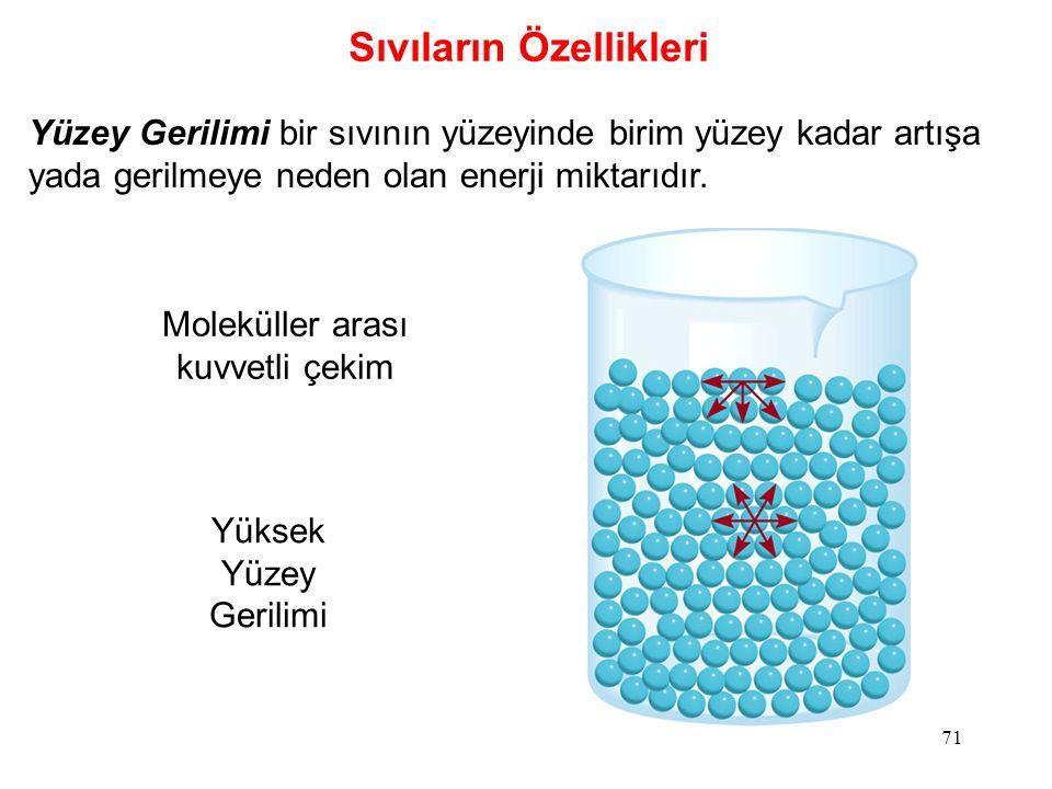 71 Sıvıların Özellikleri Yüzey Gerilimi bir sıvının yüzeyinde birim yüzey kadar artışa yada gerilmeye neden olan enerji miktarıdır. Moleküller arası k