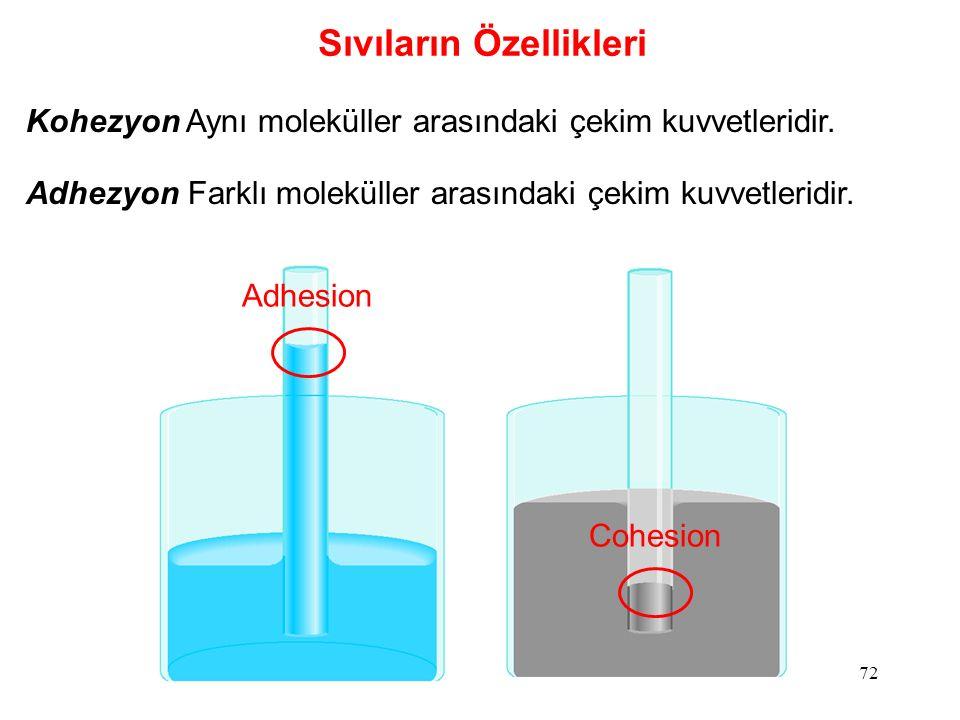 72 Sıvıların Özellikleri Kohezyon Aynı moleküller arasındaki çekim kuvvetleridir. Adhezyon Farklı moleküller arasındaki çekim kuvvetleridir. Adhesion