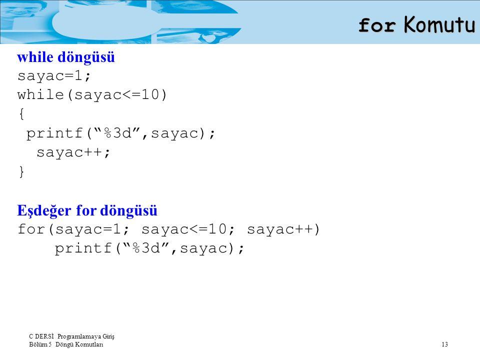 C DERSİ Programlamaya Giriş Bölüm 5 Döngü Komutları 13 for Komutu while döngüsü sayac=1; while(sayac<=10) { printf( %3d ,sayac); sayac++; } Eşdeğer for döngüsü for(sayac=1; sayac<=10; sayac++) printf( %3d ,sayac);