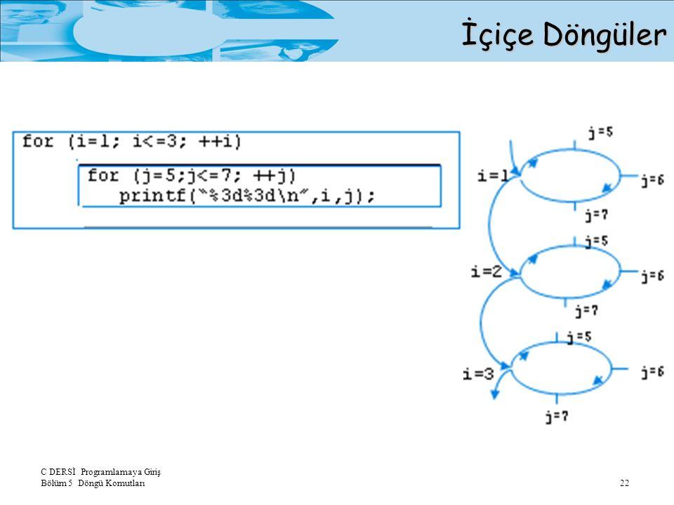 C DERSİ Programlamaya Giriş Bölüm 5 Döngü Komutları 22 İçiçe Döngüler